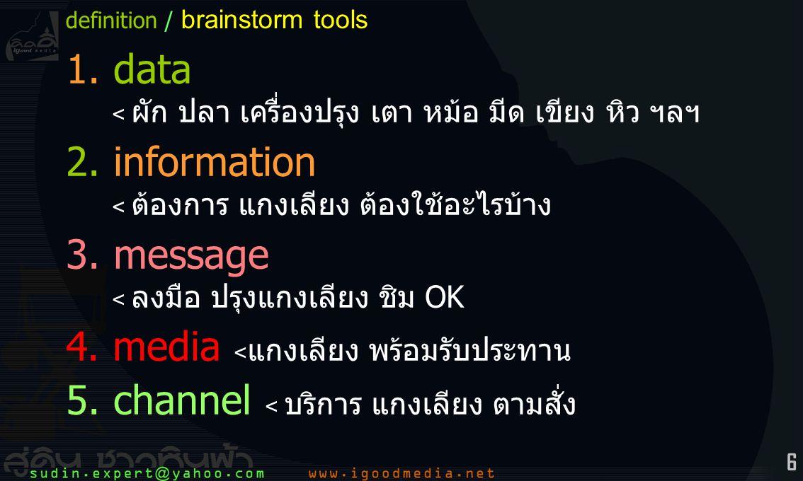 6 definition / brainstorm tools 1. data < ผัก ปลา เครื่องปรุง เตา หม้อ มีด เขียง หิว ฯลฯ 2. information < ต้องการ แกงเลียง ต้องใช้อะไรบ้าง 3. message