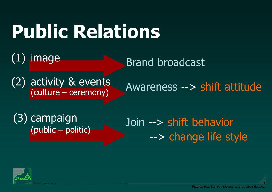 Print media for advertising and public relations 16 วัตถุประสงค์การโฆษณา 2.วัตถุประสงค์ทั่วไป -เพื่อเพิ่มการใช้ให้บ่อยขึ้น -เพื่อเพิ่มการใช้ได้หลายทาง -เพื่อเพิ่มการสับเปลี่ยน -เพื่อเพิ่มปริมาณการซื้อ -เพื่อยืดฤดูกาลซื้อ