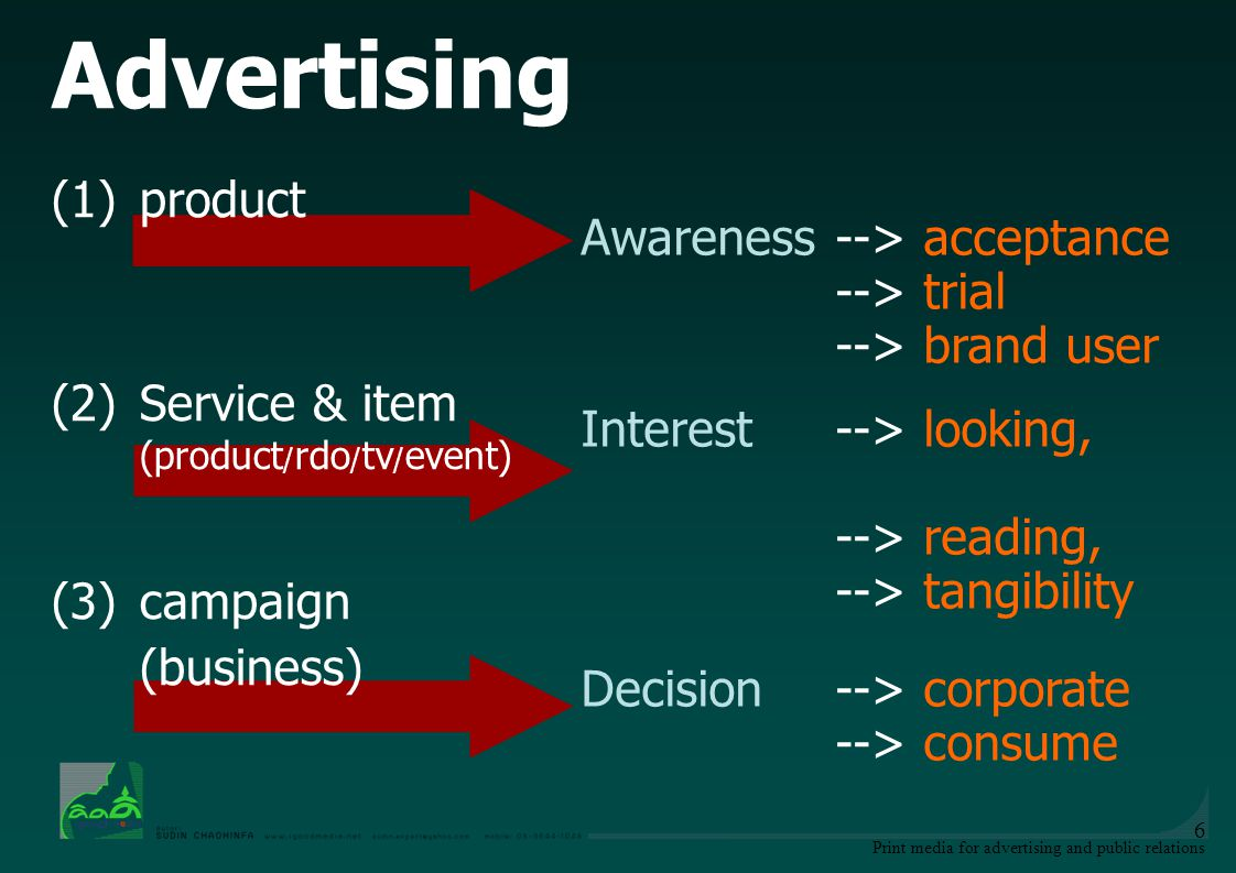 Print media for advertising and public relations 7 เปรียบเทียบ PR.
