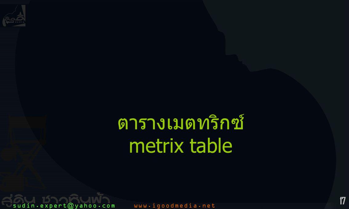 17 ตารางเมตทริกซ์ metrix table