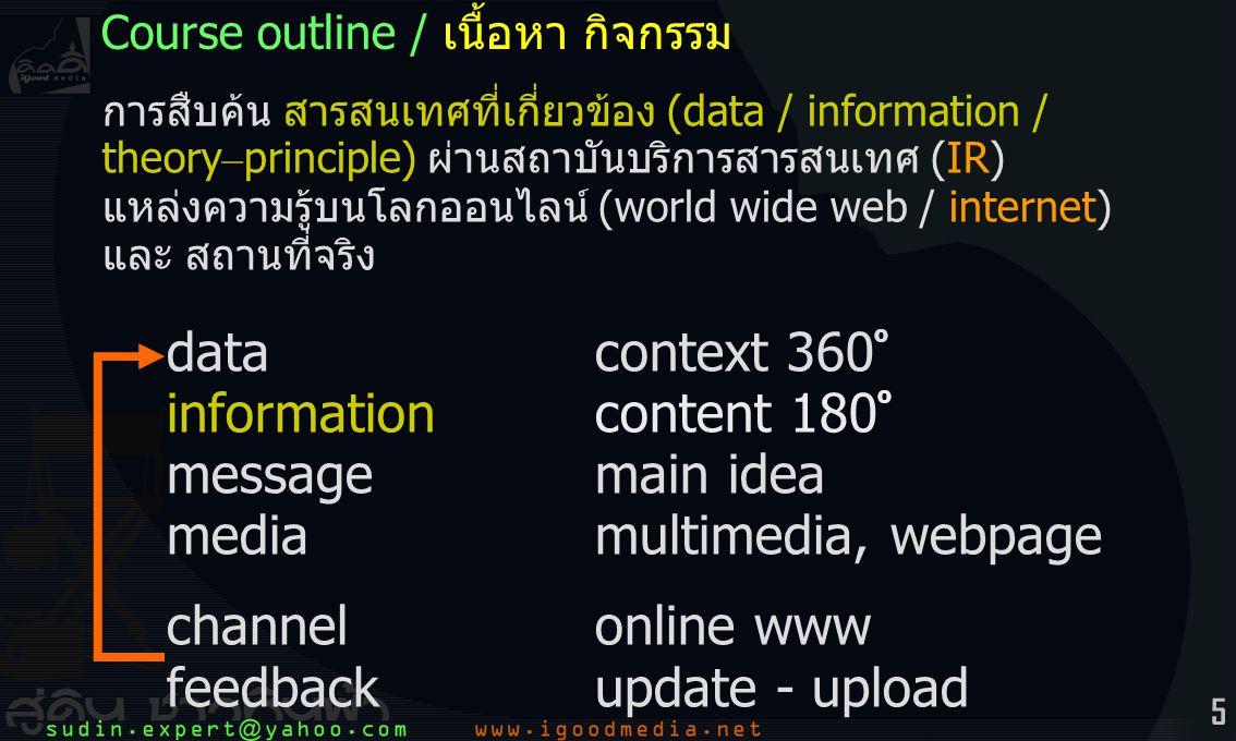 5 การสืบค้น สารสนเทศที่เกี่ยวข้อง (data / information / theory – principle) ผ่านสถาบันบริการสารสนเทศ (IR) แหล่งความรู้บนโลกออนไลน์ (world wide web / internet) และ สถานที่จริง datacontext 360 o informationcontent 180 o messagemain idea mediamultimedia, webpage channelonline www feedbackupdate - upload Course outline / เนื้อหา กิจกรรม