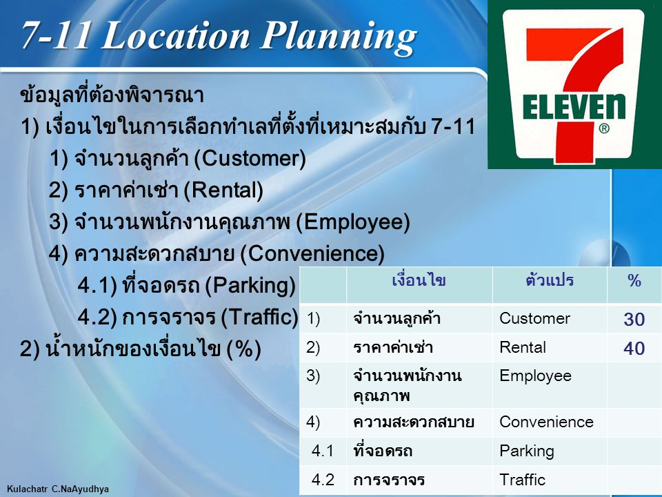 7-11 Location Planning ข้อมูลที่ต้องพิจารณา 1)เงื่อนไขในการเลือกทำเลที่ตั้งที่เหมาะสมกับ 7-11 1)จำนวนลูกค้า (Customer) 2)ราคาค่าเช่า (Rental) 3)จำนวนพ