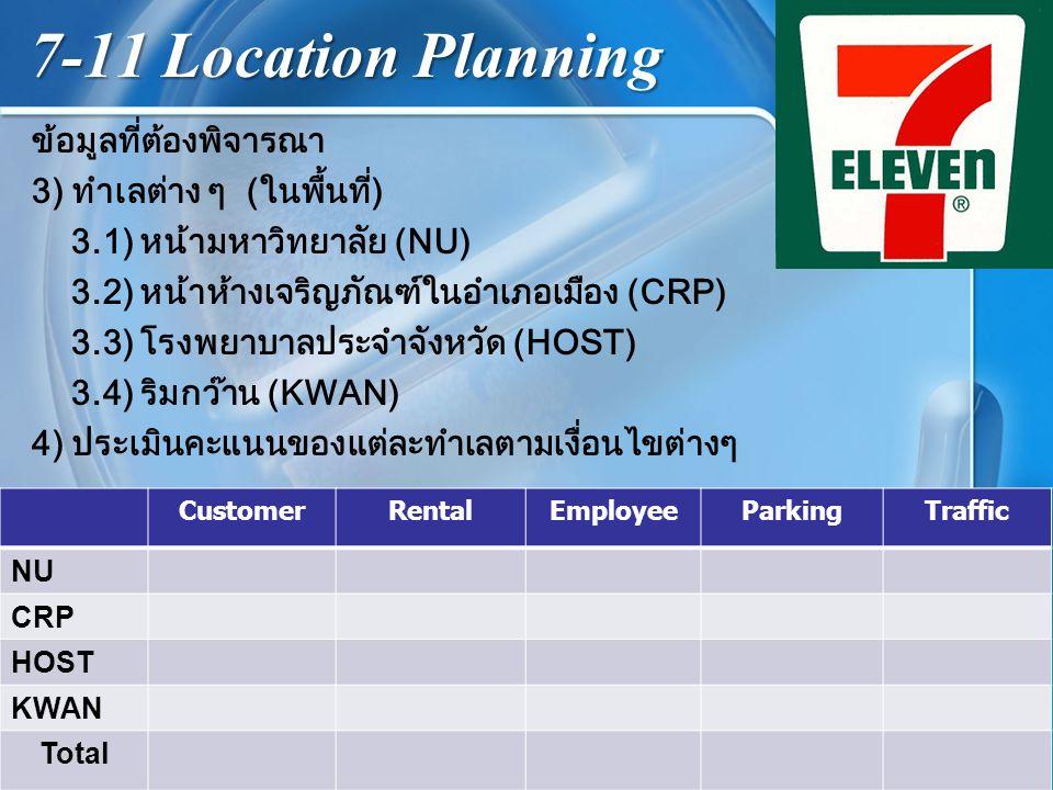 7-11 Location Planning ข้อมูลที่ต้องพิจารณา 3) ทำเลต่าง ๆ (ในพื้นที่) 3.1) หน้ามหาวิทยาลัย (NU) 3.2) หน้าห้างเจริญภัณฑ์ในอำเภอเมือง (CRP) 3.3) โรงพยาบ