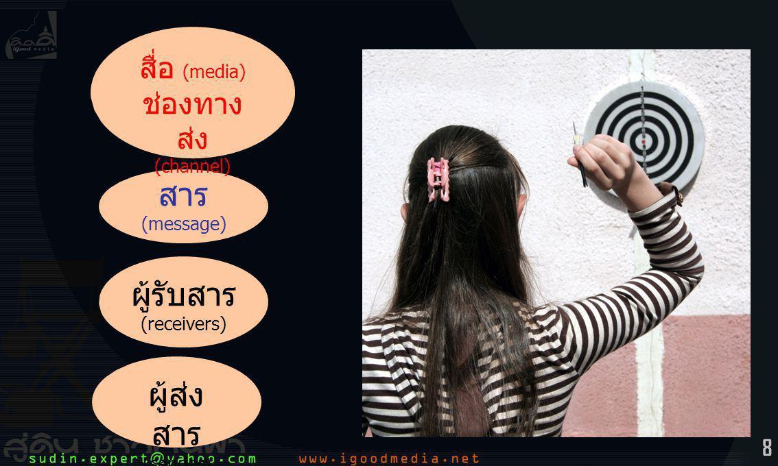 8 ผู้รับสาร (receivers) สาร (message) สื่อ (media) ช่องทาง ส่ง (channel) ผู้ส่ง สาร (sender)