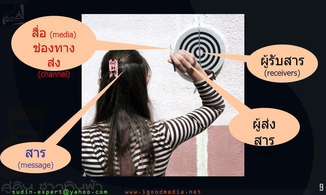 9 ผู้รับสาร (receivers) สาร (message) สื่อ (media) ช่องทาง ส่ง (channel) ผู้ส่ง สาร (sender)