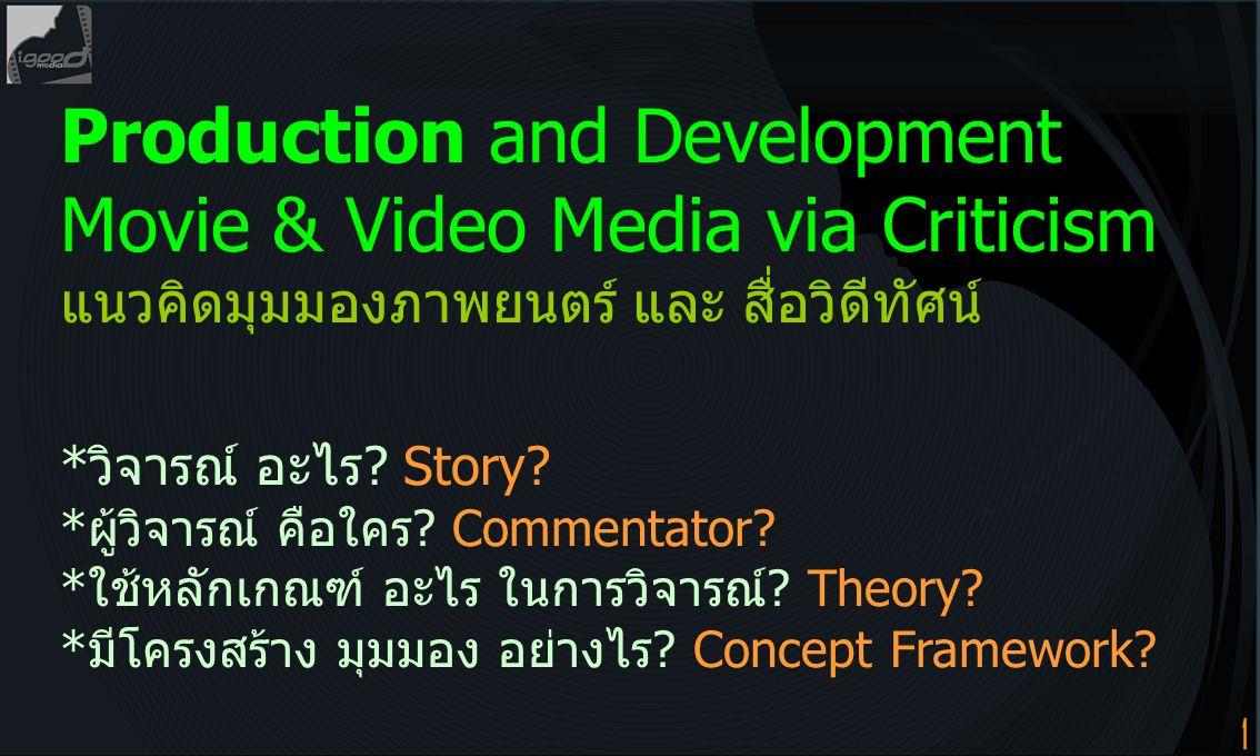 22 สื่อมีชีวิต (Life Multimedia) แบ่งออกเป็น 4 กลุ่ม คือ บุคคล (Person) ศิลปะการแสดง (Drama and Show) นิทรรศการ (Exhibition and Performance) ปาฐกถา (Speech) ตัวดำเนินการ = PDCA & PDCS; Plan Do Check Act Plan Drive Study Apply 5Is (Integrated, Instrument, IT, Innovation, Indicator) = Act-1–2–3 Mix & match Creativity