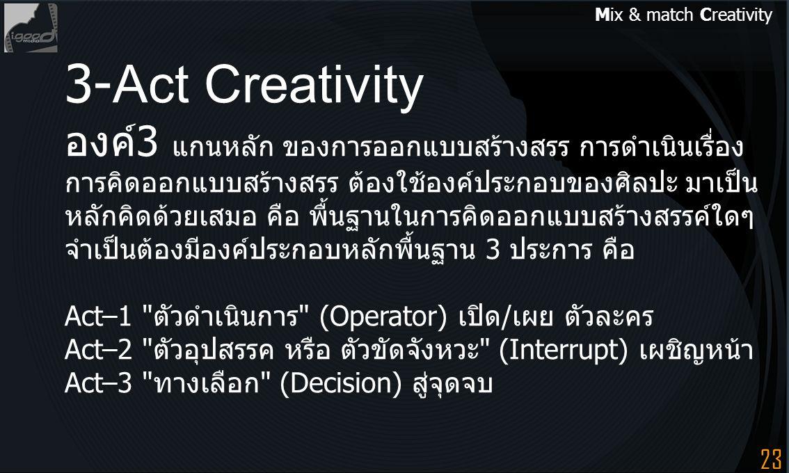 23 3- Act Creativity องค์3 แกนหลัก ของการออกแบบสร้างสรร การดำเนินเรื่อง การคิดออกแบบสร้างสรร ต้องใช้องค์ประกอบของศิลปะ มาเป็น หลักคิดด้วยเสมอ คือ พื้น