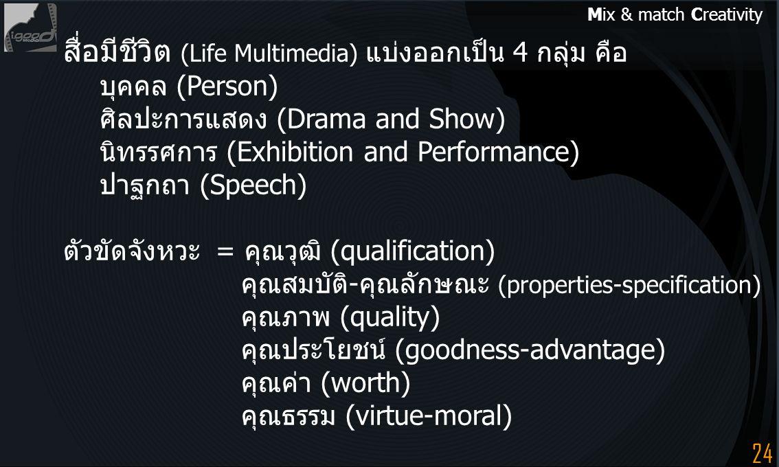 24 สื่อมีชีวิต (Life Multimedia) แบ่งออกเป็น 4 กลุ่ม คือ บุคคล (Person) ศิลปะการแสดง (Drama and Show) นิทรรศการ (Exhibition and Performance) ปาฐกถา (S