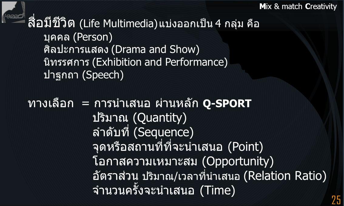25 สื่อมีชีวิต (Life Multimedia) แบ่งออกเป็น 4 กลุ่ม คือ บุคคล (Person) ศิลปะการแสดง (Drama and Show) นิทรรศการ (Exhibition and Performance) ปาฐกถา (S