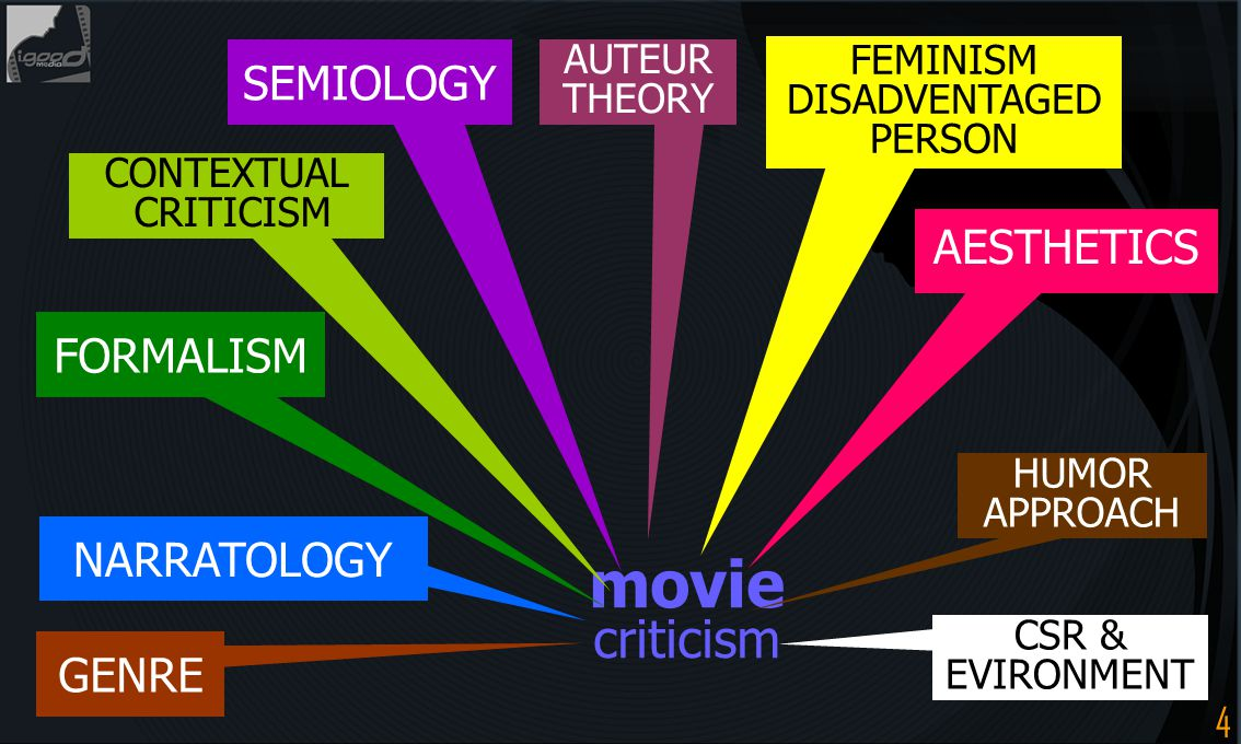 4 movie criticism GENRE NARRATOLOGY FORMALISM CONTEXTUAL CRITICISM SEMIOLOGY AUTEUR THEORY FEMINISM DISADVENTAGED PERSON AESTHETICS HUMOR APPROACH CSR