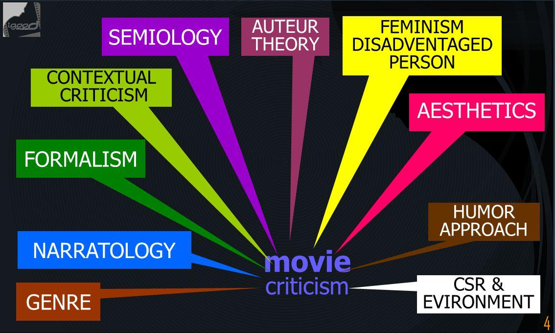 15 Narratology Factor: 7.Point of view มุมมองในการเล่าเรื่อง –บุคคลที่ 1 ฉัน...