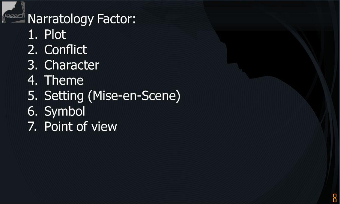 9 Narratology Factor: 1.Plot –Classical design ขัดแย้งกับอุปสรรคภายนอก เหตุการณ์ต่อเนื่อง เชื่อมโยง –Minimalism ขัดแย้งในตัวเอง เป็นผู้ถูกกระทำ จบเรื่องแบบเปิด –Anti-structure / Indy structure narrative: 3-act act-1: setup, act-2: conflict–>climax, act-3: resolution–>ending story plot