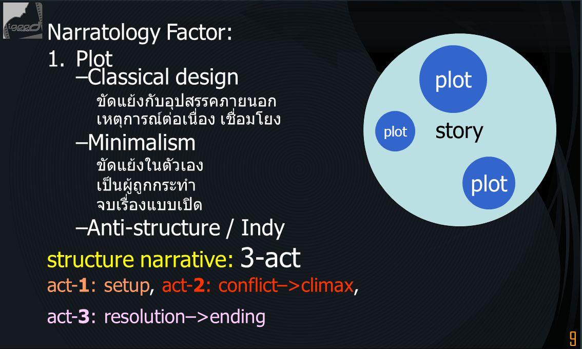 9 Narratology Factor: 1.Plot –Classical design ขัดแย้งกับอุปสรรคภายนอก เหตุการณ์ต่อเนื่อง เชื่อมโยง –Minimalism ขัดแย้งในตัวเอง เป็นผู้ถูกกระทำ จบเรื่