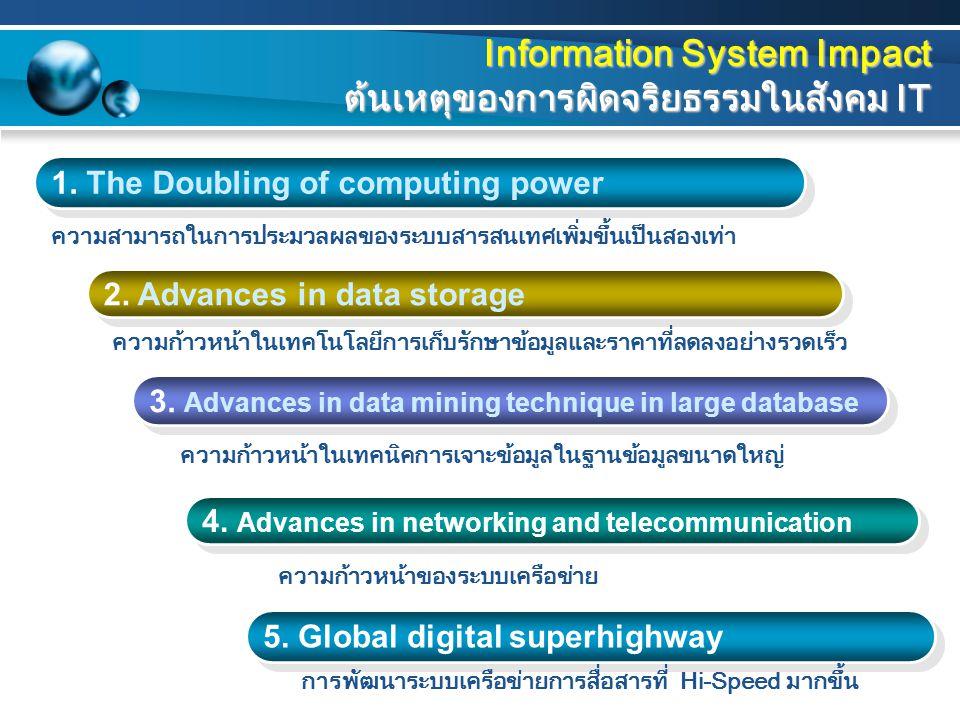 Information System Impact ต้นเหตุของการผิดจริยธรรมในสังคม IT 1.