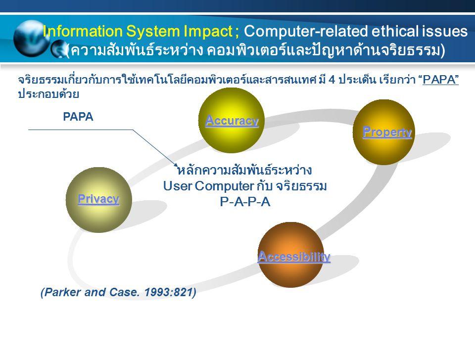 Privacy PAPA- Privacy ความเป็นส่วนตัวของข้อมูลและสารสนเทศ โดยทั่วไปหมายถึง สิทธิที่จะ อยู่ตามลำพัง และเป็นสิทธิที่เจ้าของสามารถที่จะควบคุมข้อมูลของ ตนเองในการเปิดเผยให้กับผู้อื่น สิทธินี้ใช้ได้ครอบคลุมทั้งปัจเจกบุคคล กลุ่มบุคคล และองค์การต่างๆ เช่น การเข้าไปดูข้อความในจดหมายอิเล็กทรอนิกส์และการบันทึกข้อมูลในเครื่อง คอมพิวเตอร์ รวมทั้งการบันทึก-แลกเปลี่ยนข้อมูลที่บุคคลเข้าไปใช้บริการเว็บไซต์และ กลุ่มข่าวสาร การใช้เทคโนโลยีติดตามความเคลื่อนไหวหรือพฤติกรรมของบุคคล เช่น บริษัทใช้ คอมพิวเตอร์ในการตรวจจับหรือเฝ้าดูการปฏิบัติงานของพนักงาน จนสูญเสียความ เป็นส่วนตัว การใช้ข้อมูลของลูกค้าจากแหล่งต่างๆ เพื่อผลประโยชน์ในการขยายตลาด การรวบรวมหมายเลขโทรศัพท์ ที่อยู่อีเมล เลขบัตรเครดิต ข้อมูลส่วนตัวแล้วนำไป ขายให้กับบริษัทอื่น http://202.29.138.73/2549/Myweb/content/kanokjit/pageAB.html Information System Impact ; Computer-related ethical issues (ความสัมพันธ์ระหว่าง คอมพิวเตอร์และปัญหาด้านจริยธรรม)