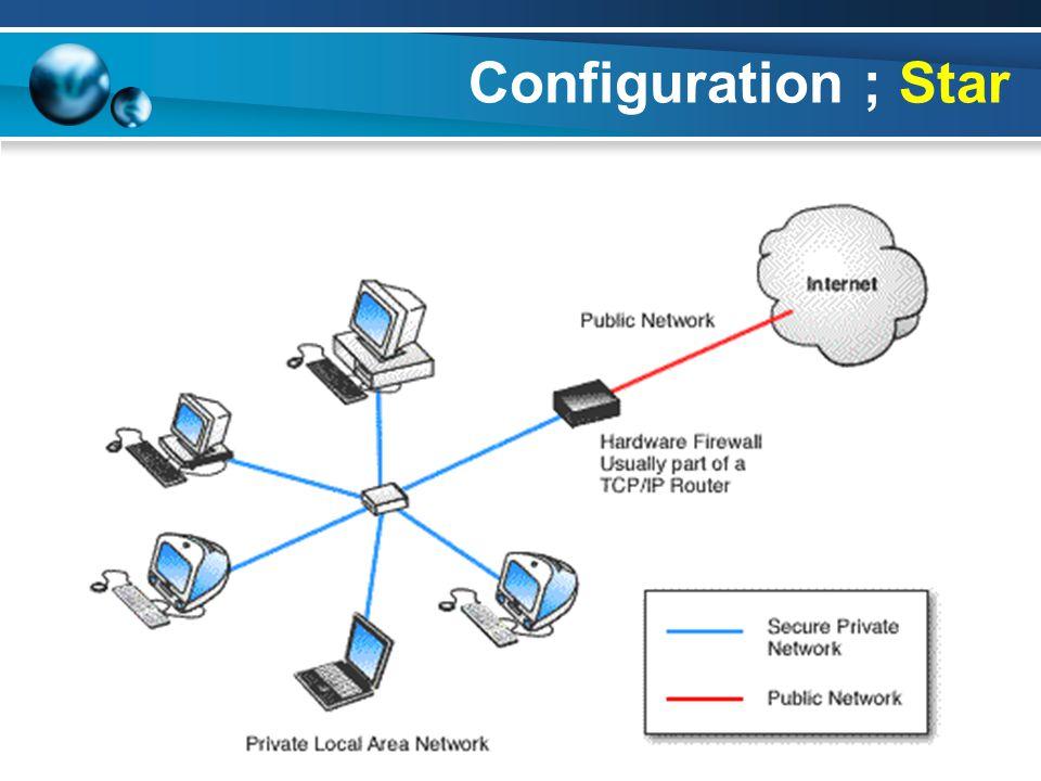 Configuration ; Wireless