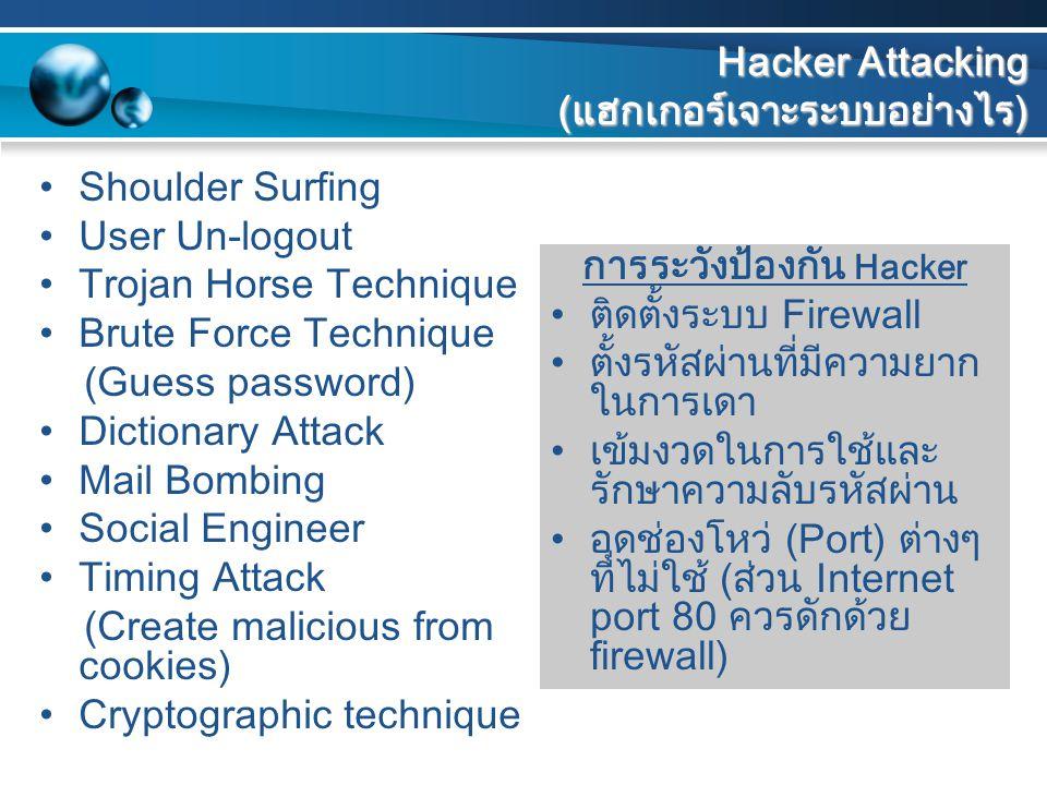 Hacker Attacking (แฮกเกอร์เจาะระบบอย่างไร) Shoulder Surfing User Un-logout Trojan Horse Technique Brute Force Technique (Guess password) Dictionary Attack Mail Bombing Social Engineer Timing Attack (Create malicious from cookies) Cryptographic technique การระวังป้องกัน Hacker ติดตั้งระบบ Firewall ตั้งรหัสผ่านที่มีความยาก ในการเดา เข้มงวดในการใช้และ รักษาความลับรหัสผ่าน อุดช่องโหว่ (Port) ต่างๆ ที่ไม่ใช้ (ส่วน Internet port 80 ควรดักด้วย firewall)