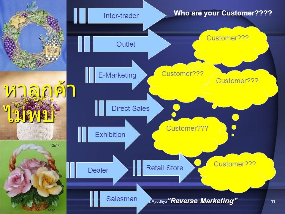 Kulachatr C. Na Ayudhya10 หรือ ว่า เราหาลูกค้า ไม่พบ ? ลูกค้าหาเราไม่พบ ? ความเป็นจริงของธุรกิจ เกี่ยวกับการตลาด