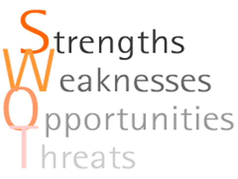 Kulachatr C. Na Ayudhya16 1. S-SWOT & Segmentation การศึกษาสภาพแวดล้อมตลาด S-Strengths W-Weaknesses O-Opportunities T-Threats กิจกรรมเสริม แจก Zopp Ca
