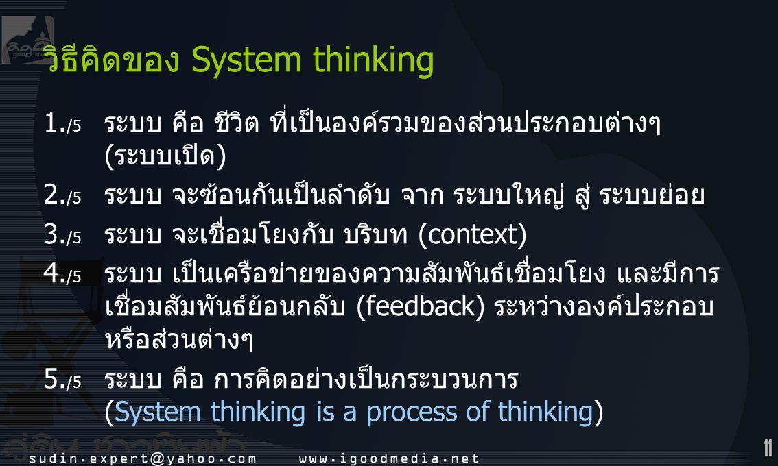11 วิธีคิดของ System thinking 1. /5 ระบบ คือ ชีวิต ที่เป็นองค์รวมของส่วนประกอบต่างๆ (ระบบเปิด) 2. /5 ระบบ จะซ้อนกันเป็นลำดับ จาก ระบบใหญ่ สู่ ระบบย่อย