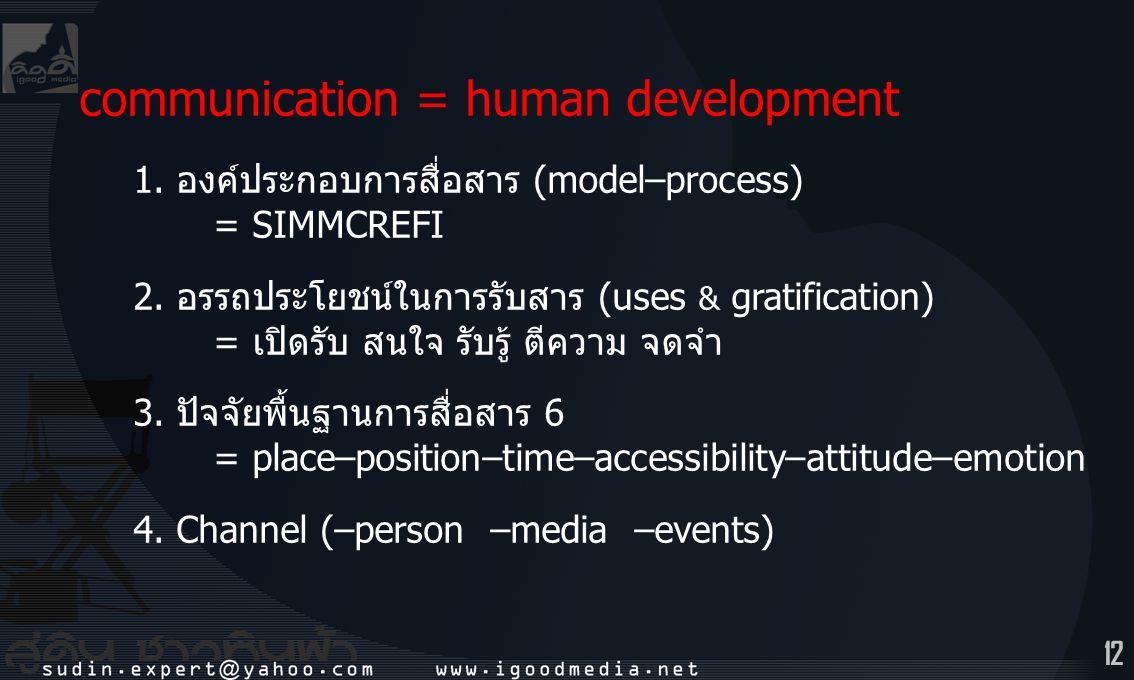 12 communication = human development 1. องค์ประกอบการสื่อสาร (model–process) = SIMMCREFI 2. อรรถประโยชน์ในการรับสาร (uses & gratification) = เปิดรับ ส