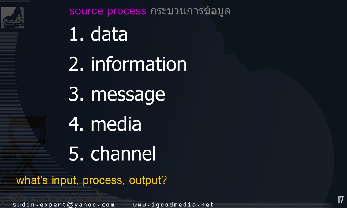 17 1. data 2. information 3. message 4. media 5. channel what's input, process, output? source process กระบวนการข้อมูล