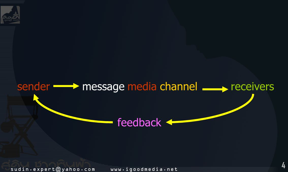 4 sendermessage media channelreceivers feedback