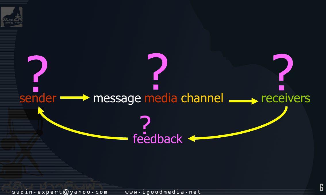 27 ทฤษฎีระบบ (system theory) แบบจำลองการสื่อสาร (communication model) S M C R feedback กระบวนการข้อมูล (source process) information message media channeldata ระดับข้อมูล (level of data) data information knowledge intelligence