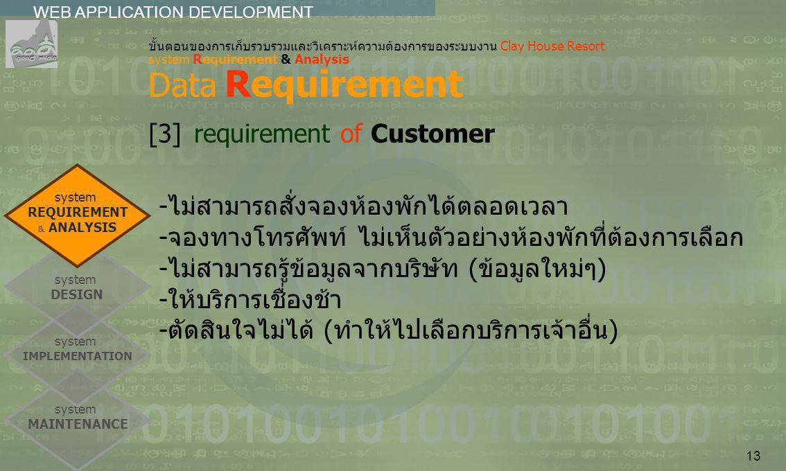 13 system MAINTENANCE system IMPLEMENTATION WEB APPLICATION DEVELOPMENT................
