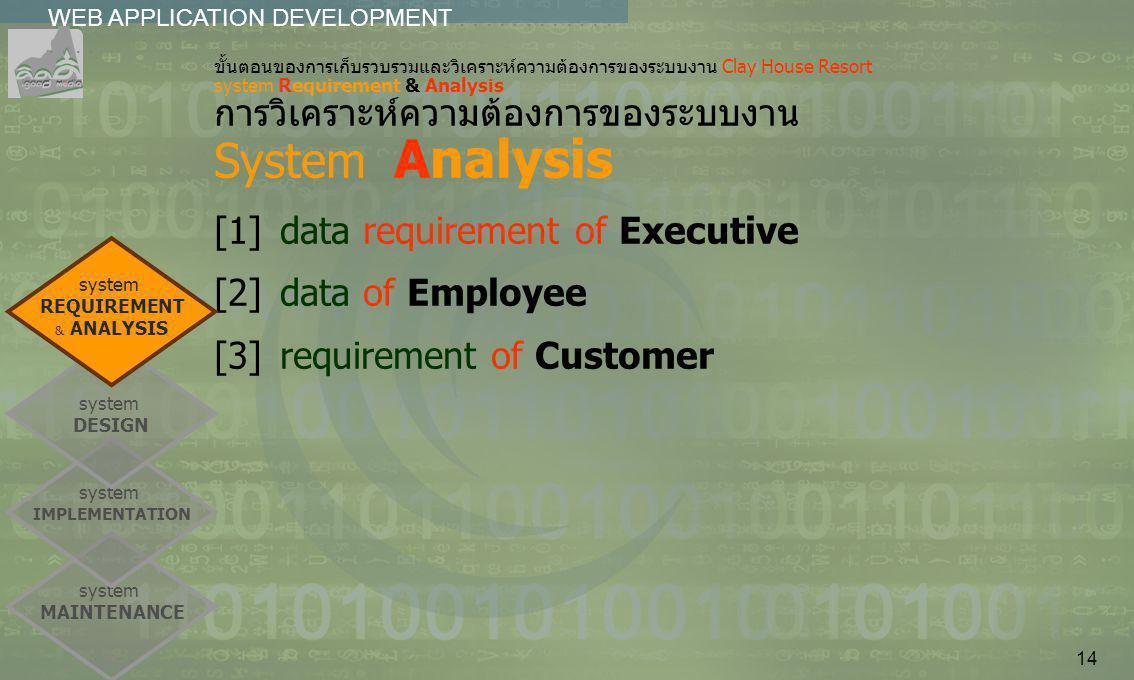 14 system MAINTENANCE system IMPLEMENTATION WEB APPLICATION DEVELOPMENT................