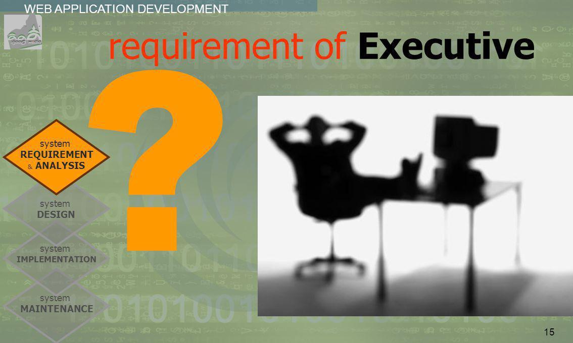 15 system MAINTENANCE system IMPLEMENTATION WEB APPLICATION DEVELOPMENT................