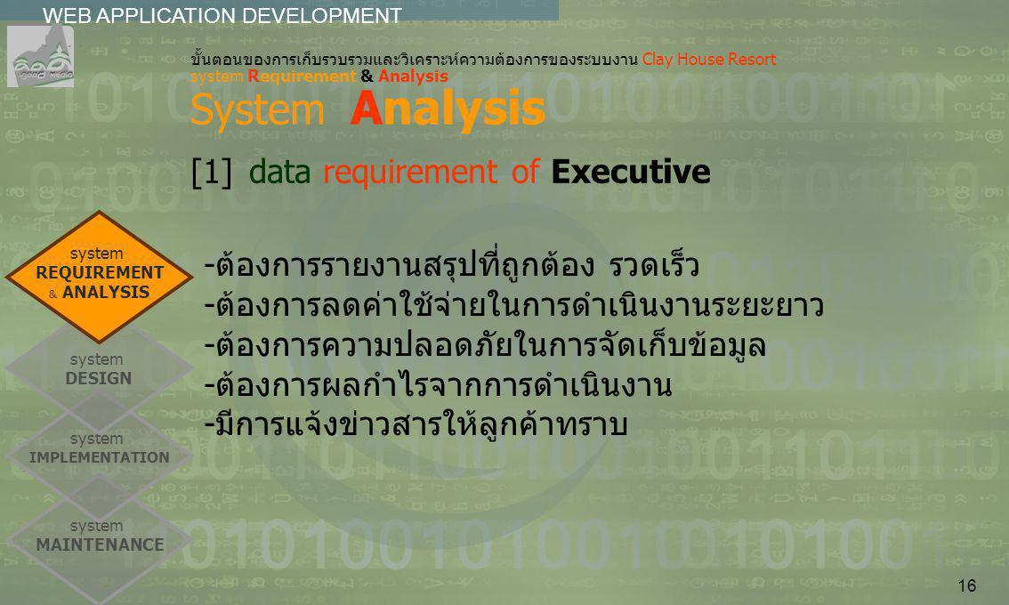16 system MAINTENANCE system IMPLEMENTATION WEB APPLICATION DEVELOPMENT................ ขั้นตอนของการเก็บรวบรวมและวิเคราะห์ความต้องการของระบบงาน Clay