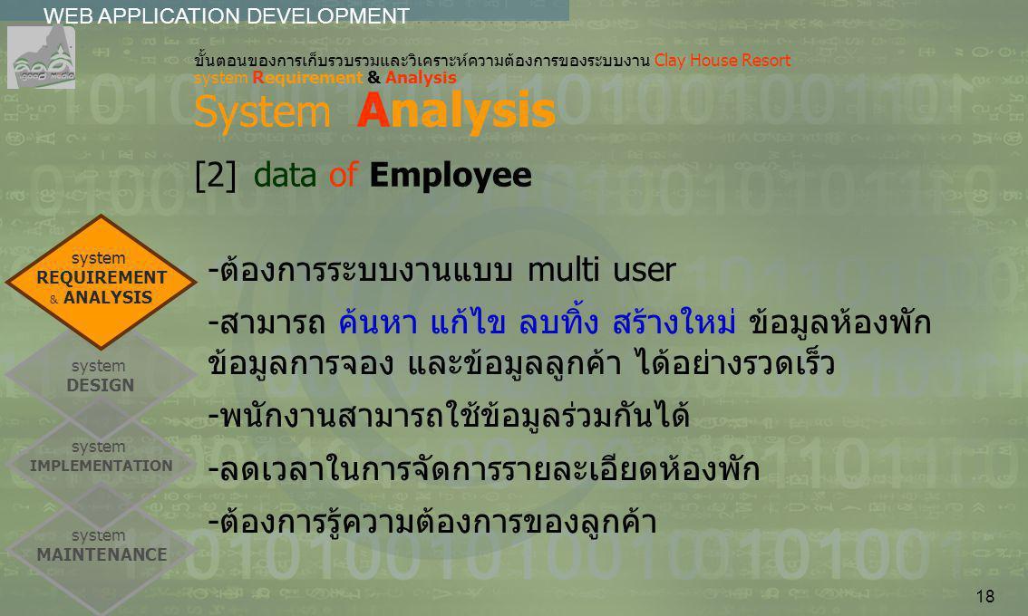 18 system MAINTENANCE system IMPLEMENTATION WEB APPLICATION DEVELOPMENT................ ขั้นตอนของการเก็บรวบรวมและวิเคราะห์ความต้องการของระบบงาน Clay