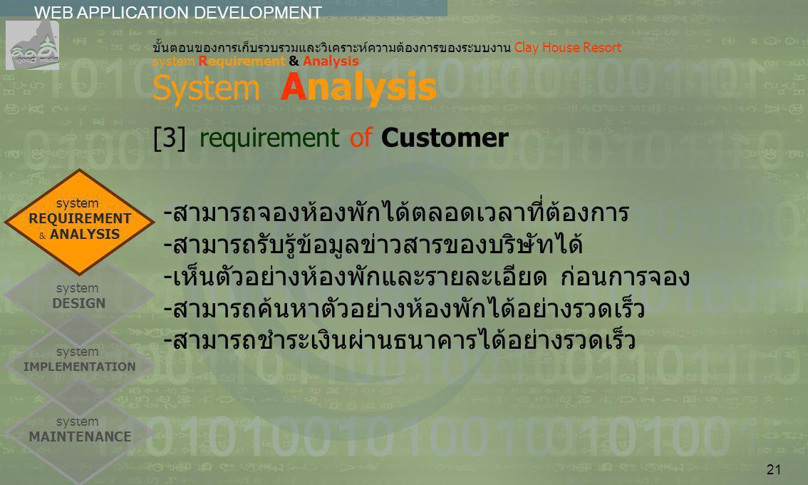 21 system MAINTENANCE system IMPLEMENTATION WEB APPLICATION DEVELOPMENT................ ขั้นตอนของการเก็บรวบรวมและวิเคราะห์ความต้องการของระบบงาน Clay
