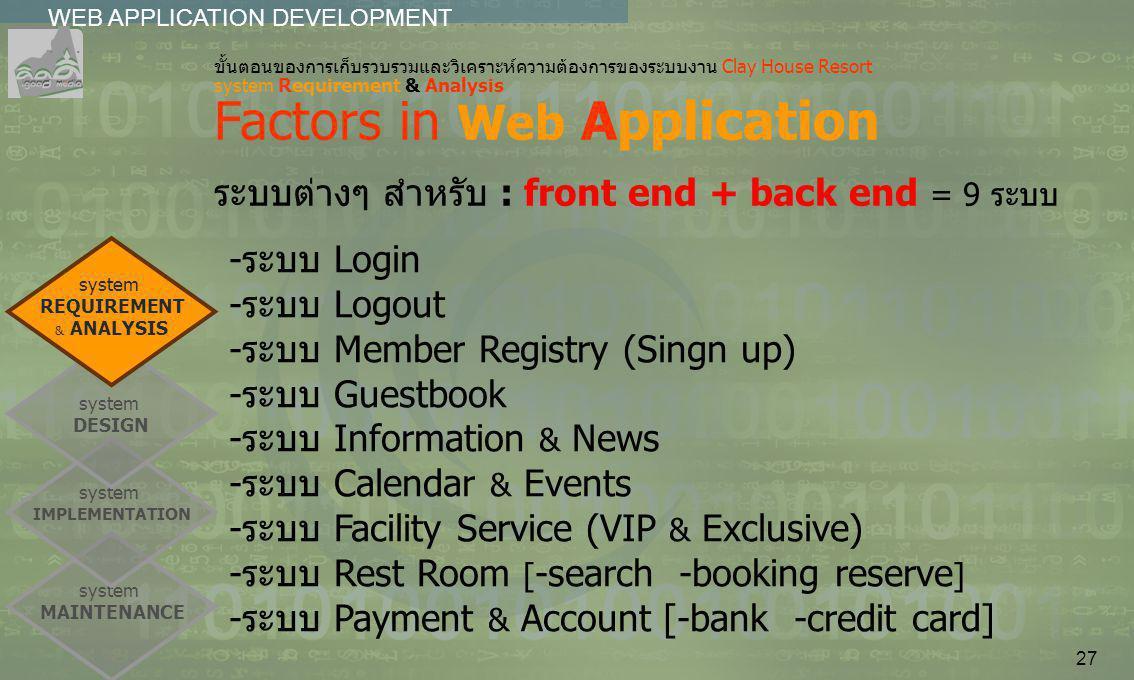 27 system MAINTENANCE system IMPLEMENTATION WEB APPLICATION DEVELOPMENT................
