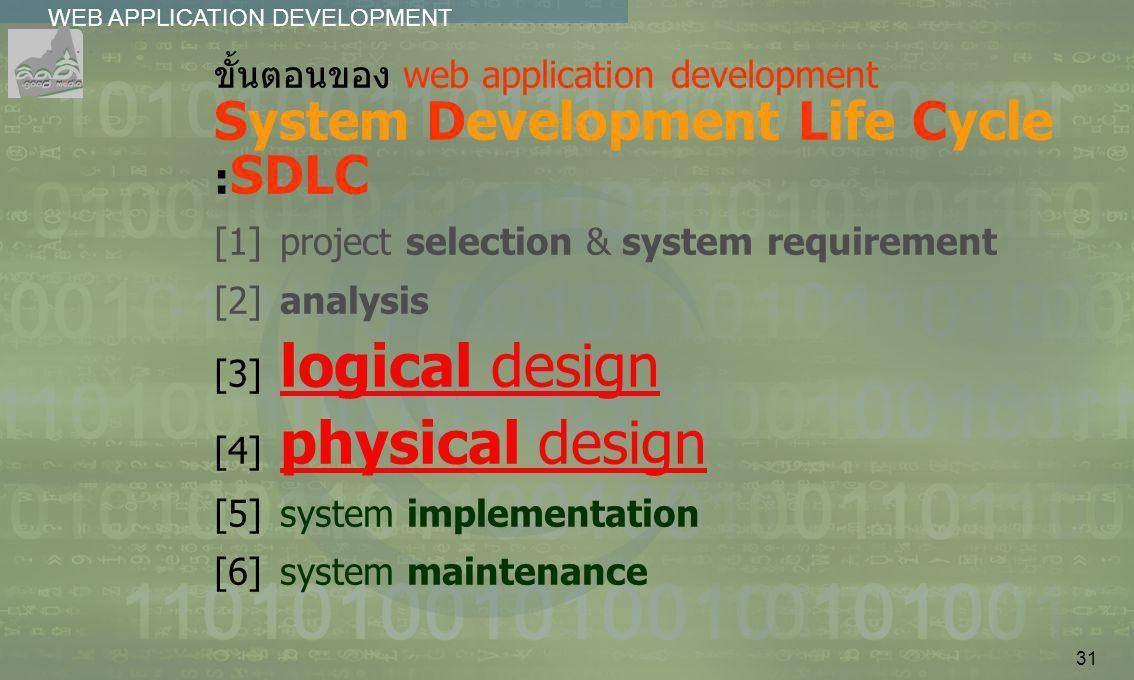 31 WEB APPLICATION DEVELOPMENT................ ขั้นตอนของ web application development System Development Life Cycle : SDLC [1]project selection & syst