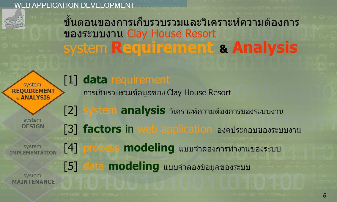 5 system IMPLEMENTATION WEB APPLICATION DEVELOPMENT................ ขั้นตอนของการเก็บรวบรวมและวิเคราะห์ความต้องการ ของระบบงาน Clay House Resort system