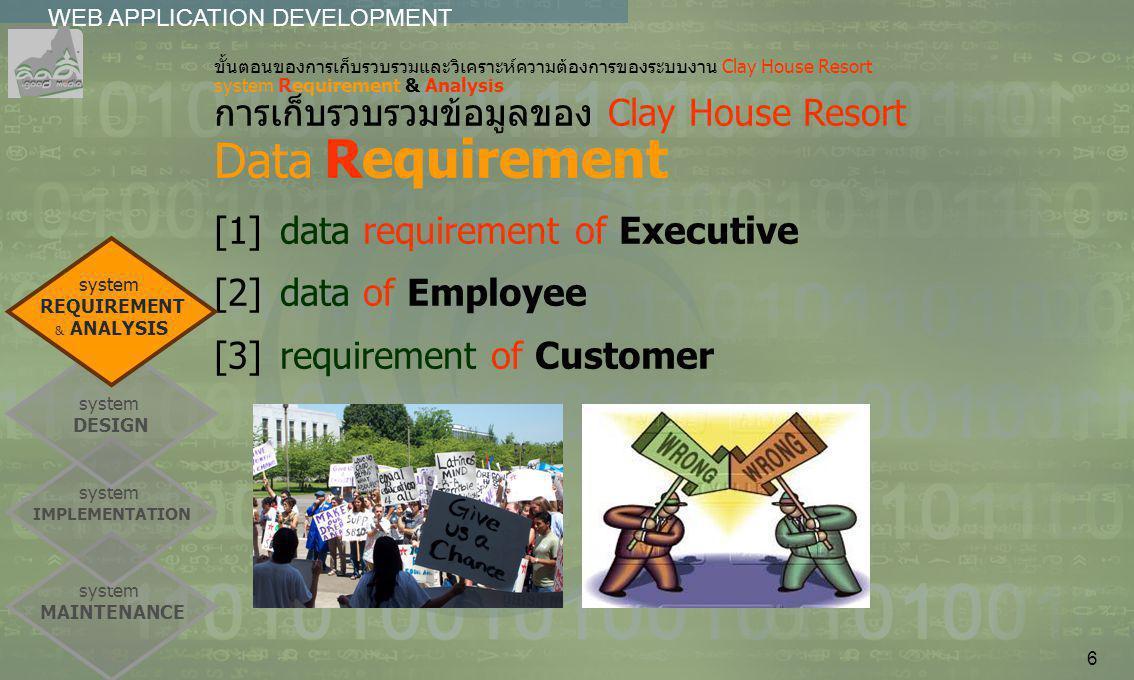 6 system MAINTENANCE system IMPLEMENTATION WEB APPLICATION DEVELOPMENT................