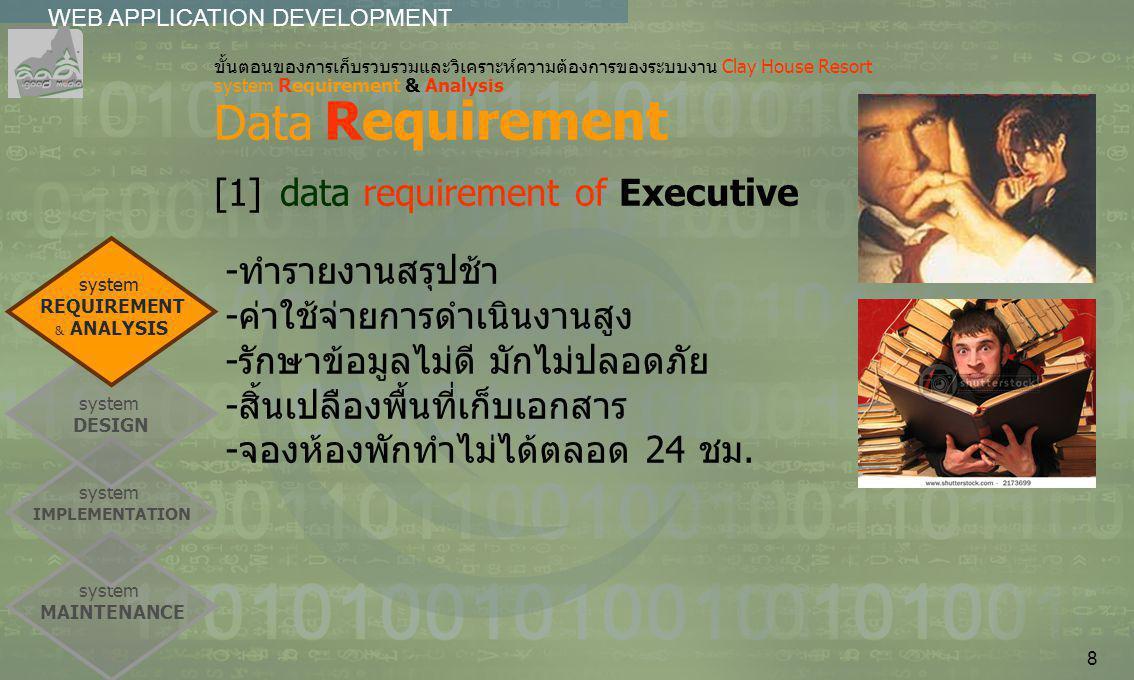 8 system MAINTENANCE system IMPLEMENTATION WEB APPLICATION DEVELOPMENT................