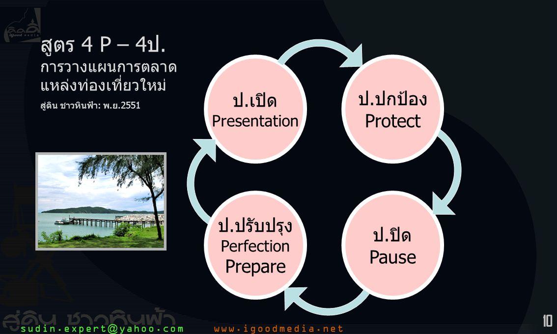 10 ป.ปิด Pause ป.เปิด Presentation สูตร 4 P – 4ป.