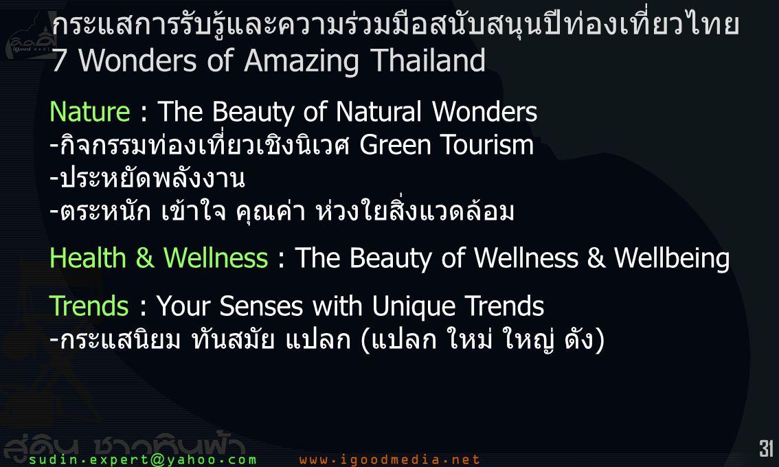 31 Nature : The Beauty of Natural Wonders -กิจกรรมท่องเที่ยวเชิงนิเวศ Green Tourism -ประหยัดพลังงาน -ตระหนัก เข้าใจ คุณค่า ห่วงใยสิ่งแวดล้อม Health & Wellness : The Beauty of Wellness & Wellbeing Trends : Your Senses with Unique Trends -กระแสนิยม ทันสมัย แปลก (แปลก ใหม่ ใหญ่ ดัง) กระแสการรับรู้และความร่วมมือสนับสนุนปีท่องเที่ยวไทย 7 Wonders of Amazing Thailand