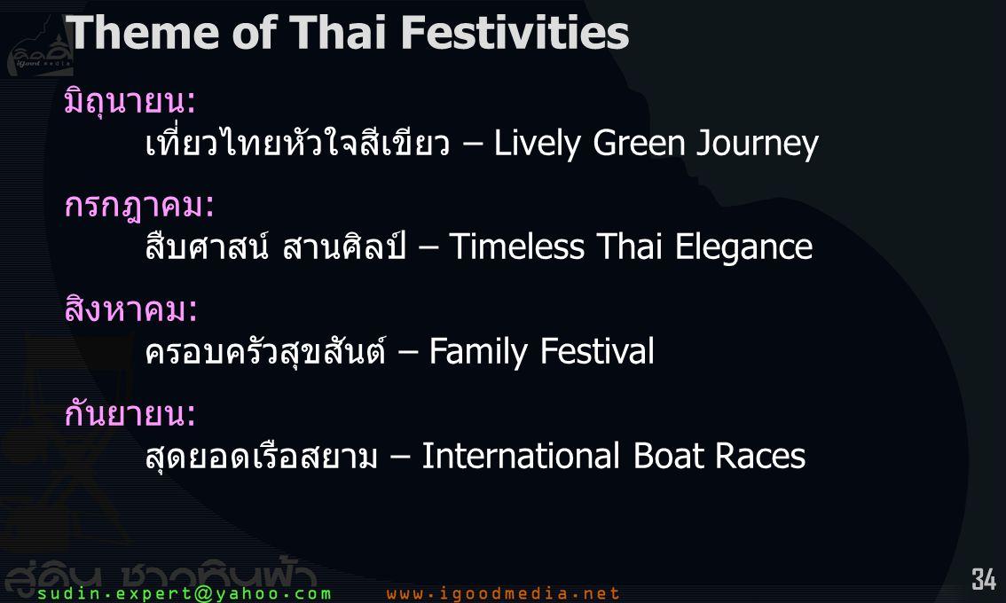 34 มิถุนายน: เที่ยวไทยหัวใจสีเขียว – Lively Green Journey กรกฎาคม: สืบศาสน์ สานศิลป์ – Timeless Thai Elegance สิงหาคม: ครอบครัวสุขสันต์ – Family Festival กันยายน: สุดยอดเรือสยาม – International Boat Races Theme of Thai Festivities
