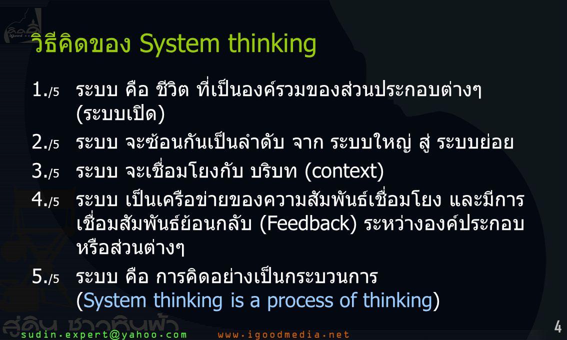 4 วิธีคิดของ System thinking 1. /5 ระบบ คือ ชีวิต ที่เป็นองค์รวมของส่วนประกอบต่างๆ (ระบบเปิด) 2.