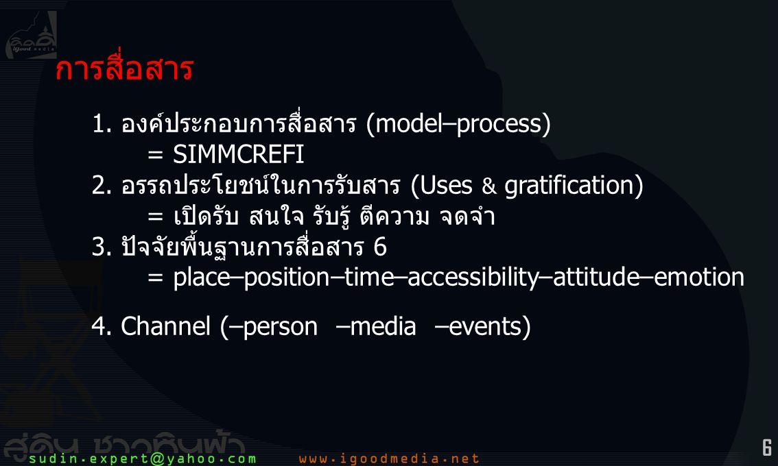 6 การสื่อสาร 1. องค์ประกอบการสื่อสาร (model–process) = SIMMCREFI 2.
