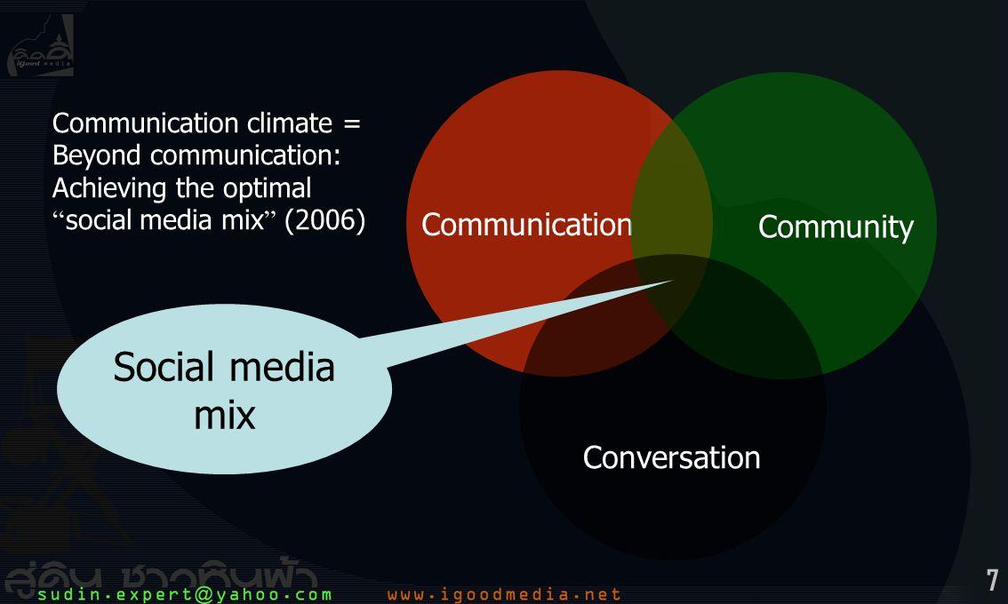 8 DATA input DATA process 1. data 2. information 3. message 4. media 5. channel