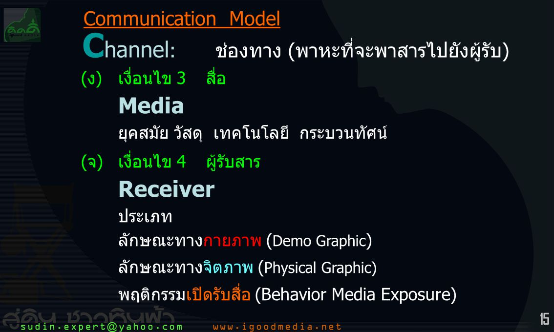 15 (ง)เงื่อนไข 3สื่อ Media ยุคสมัย วัสดุ เทคโนโลยี กระบวนทัศน์ (จ)เงื่อนไข 4ผู้รับสาร Receiver ประเภท ลักษณะทางกายภาพ ( Demo Graphic ) ลักษณะทางจิตภาพ ( Physical Graphic) พฤติกรรมเปิดรับสื่อ (Behavior Media Exposure) Communication Model C hannel :ช่องทาง (พาหะที่จะพาสารไปยังผู้รับ)