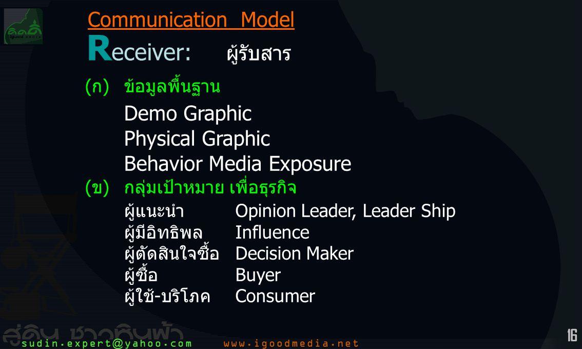 16 (ก)ข้อมูลพื้นฐาน Demo Graphic Physical Graphic Behavior Media Exposure (ข)กลุ่มเป้าหมาย เพื่อธุรกิจ ผู้แนะนำOpinion Leader, Leader Ship ผู้มีอิทธิพลInfluence ผู้ตัดสินใจซื้อDecision Maker ผู้ซื้อBuyer ผู้ใช้-บริโภคConsumer Communication Model R eceiver: ผู้รับสาร
