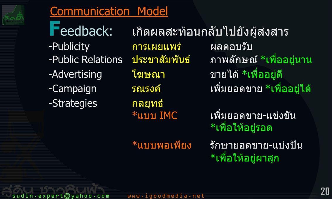 20 F eedback: เกิดผลสะท้อนกลับไปยังผู้ส่งสาร -Publicityการเผยแพร่ผลตอบรับ -Public Relationsประชาสัมพันธ์ภาพลักษณ์ *เพื่ออยู่นาน -Advertisingโฆษณาขายได้ *เพื่ออยู่ดี -Campaignรณรงค์เพิ่มยอดขาย *เพื่ออยู่ได้ -Strategiesกลยุทธ์ *แบบ IMCเพิ่มยอดขาย-แข่งขัน *เพื่อให้อยู่รอด *แบบพอเพียงรักษายอดขาย-แบ่งปัน *เพื่อให้อยู่ผาสุก Communication Model
