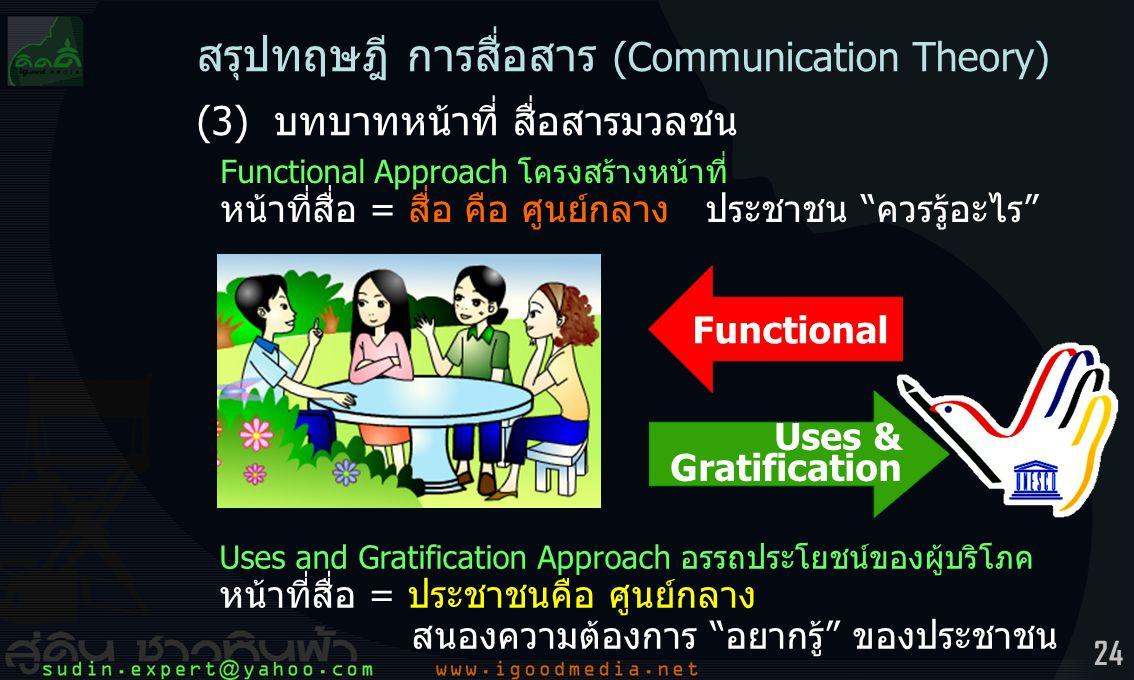 24 Functional Approach โครงสร้างหน้าที่ หน้าที่สื่อ = สื่อ คือ ศูนย์กลาง ประชาชน ควรรู้อะไร Uses and Gratification Approach อรรถประโยชน์ของผู้บริโภค หน้าที่สื่อ = ประชาชนคือ ศูนย์กลาง สนองความต้องการ อยากรู้ ของประชาชน Functional Uses & Gratification สรุปทฤษฎี การสื่อสาร (Communication Theory) (3) บทบาทหน้าที่ สื่อสารมวลชน