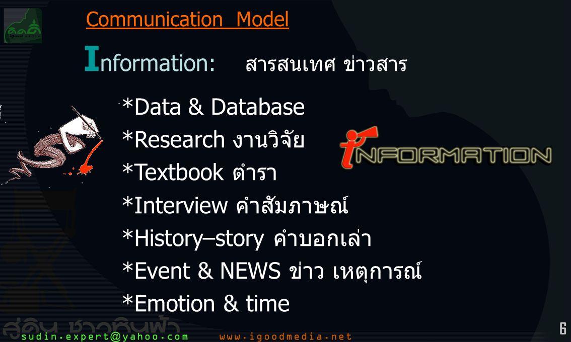 6 I nformation: สารสนเทศ ข่าวสาร *Data & Database *Research งานวิจัย *Textbook ตำรา *Interview คำสัมภาษณ์ *History–story คำบอกเล่า *Event & NEWS ข่าว เหตุการณ์ *Emotion & time Communication Model